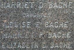 Harriet Patterson Bache