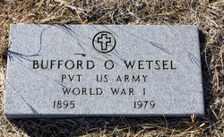 Buford Orval Wetsel