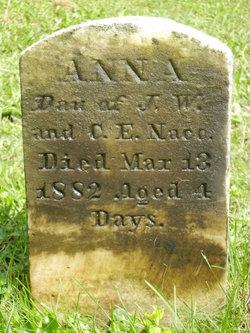 Anna Nace