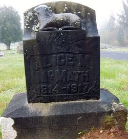 Alice Matilda McMath