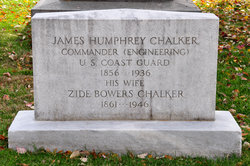 James Humphrey Chalker