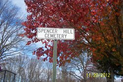 Spencer Hill Cemetery