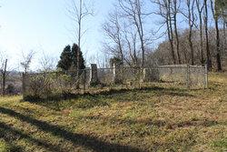 Ballard White Family Cemetery