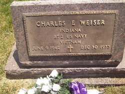 Charles E. Weiser