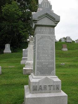 Harry H. Martin