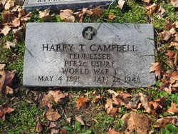 Harry Thomas Campbell