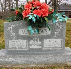 Rovena D. <I>Flint</I> Mathews