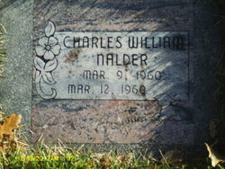 Charles William Nalder