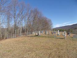 Hypes Family Cemetery