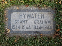 Grant Bywater