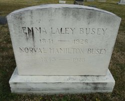 Norval Hamilton Busey