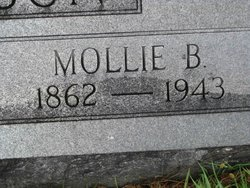 Mollie Browder <I>Templeton</I> Johnson