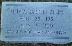 Olivia Garrett Allen