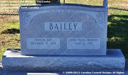 Jessie Leola <I>Maddrey</I> Bailey