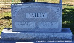 Charles Ray Bailey