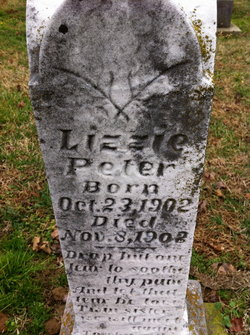 Lizzie Peter