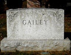 Elizabeth Mary <I>McConkey</I> Gailey