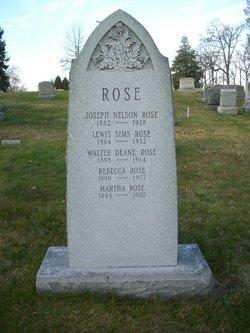 Dr Joseph Nelson Rose