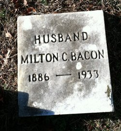 Milton C. Bacon