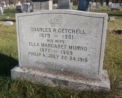 Charles Rounds Getchell