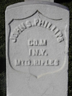 John S. Phillips