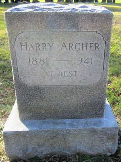 Harry Archer
