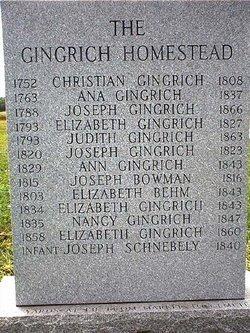Anna <I>Huber</I> Gingrich