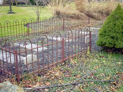 Magruder Family Cemetery