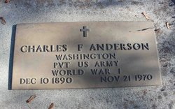 Charles Frithjof Anderson