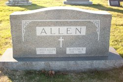 Matilda R. Allen