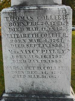 Elizabeth <I>Stockwell</I> Collier