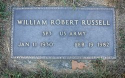 William R Russell