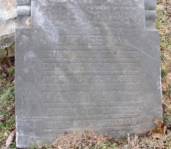 "Mary Elizabeth ""Polly"" <I>Barnes</I> Greenstreet"