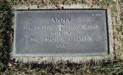 Anna Affatato