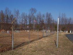 Megginson Cemetery