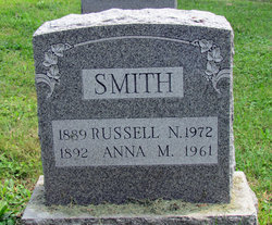 Russell Norton Smith