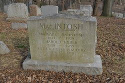 Margaret MacIntosh