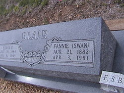 Edwin E. Blair