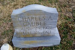 Charles Anthony Cauble