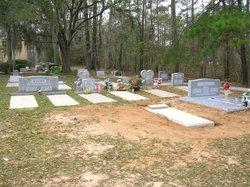 Rockhill Missionary Baptist Church Cemetery