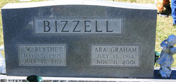 Wallace Blythe Bizzell