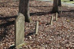 Granny Hickerson Cemetery