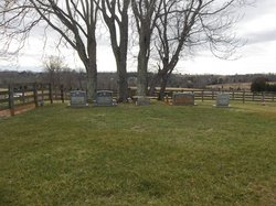Finch Family Cemetery  in Cowpasture