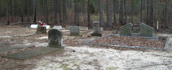 Lampkin Cemetery