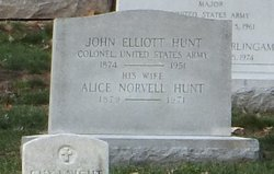 Col John Elliott Hunt