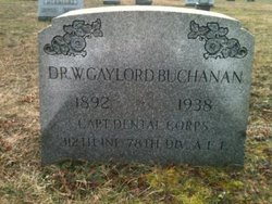 Dr William Gaylord Buchanan