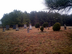 Beckwith Cemetery
