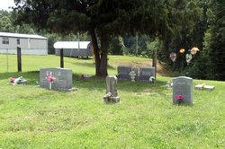 Rader Family Cemetery