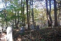 Shrader-Gillespie Cemetery