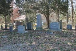 White Smith Fields Graveyard